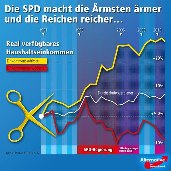 spd-reich-arm